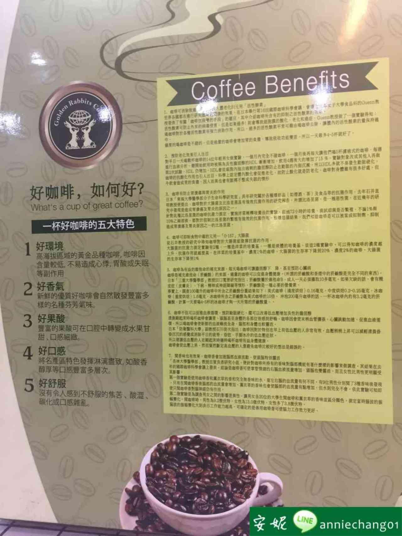 【峇里島】金兔咖啡工廠